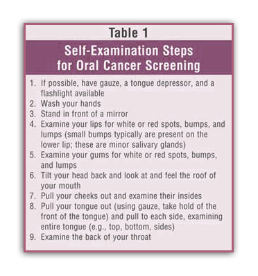 Oral Cancers Symptoms , Causes & Treatment in Port St ...Early Signs Of Oral Cancer From Dipping